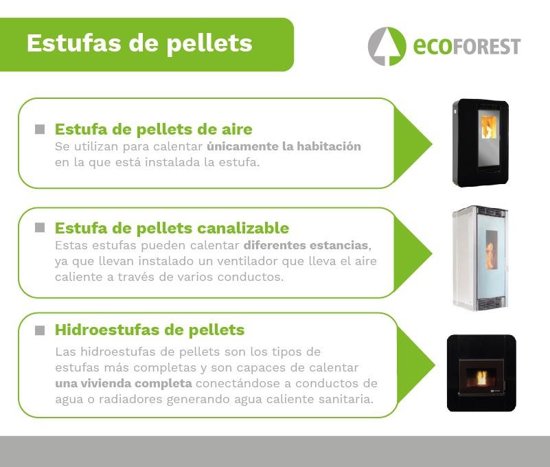 ecoforest infografia2
