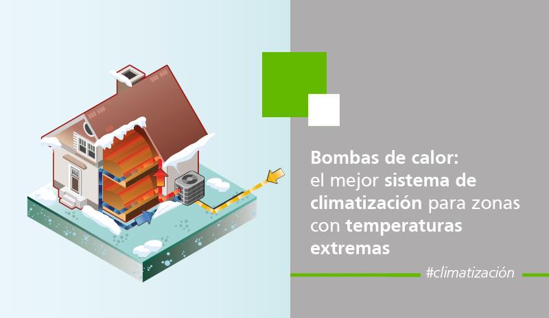 ecoforest blog bombas de calor