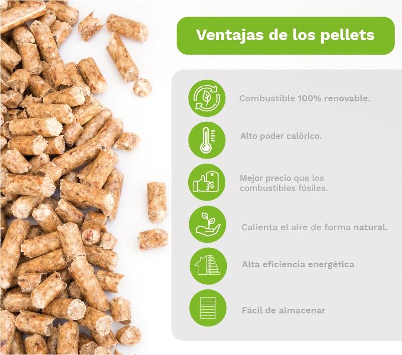 ecoforest info post6